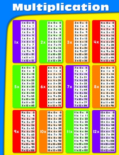 Multiplication table chart 1 to 12 amazon carson dellosa for Multiplication table to 99