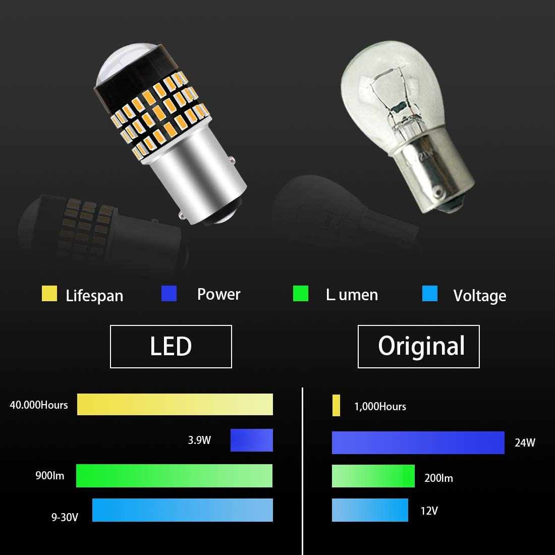 Ajumker 3157 3156 3057 4157 4057 Led Bulb Amber Extremely Bright Srck Ck Wiring Tail Light Brake Turn Signal 1800lm 3014 78 Smd