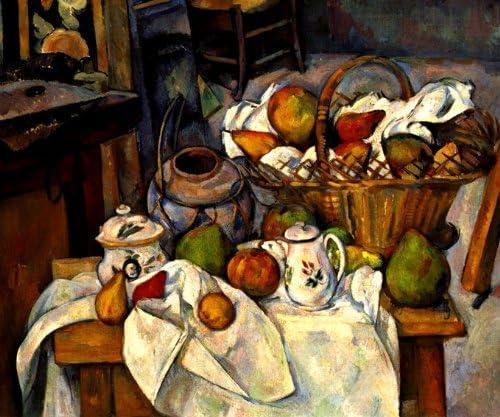 Amazon Com La Table De Cuisine 1888 The Kitchen Table Fruits
