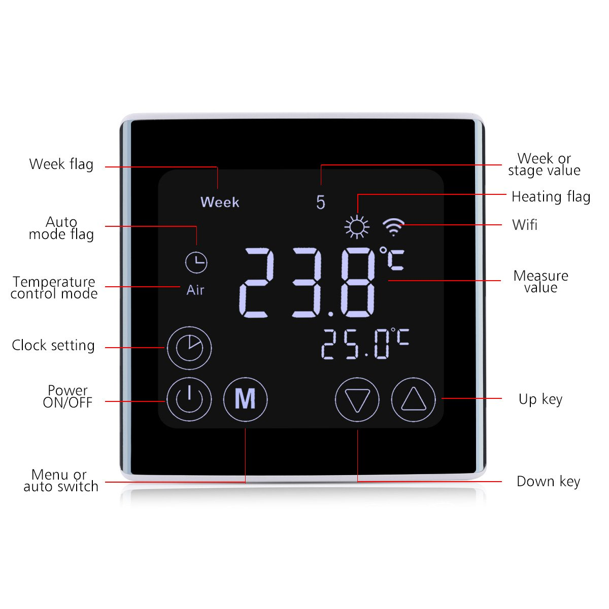 Termostato con WIFI, FLOUREON Termostato Eléctrico con Calefacción ...