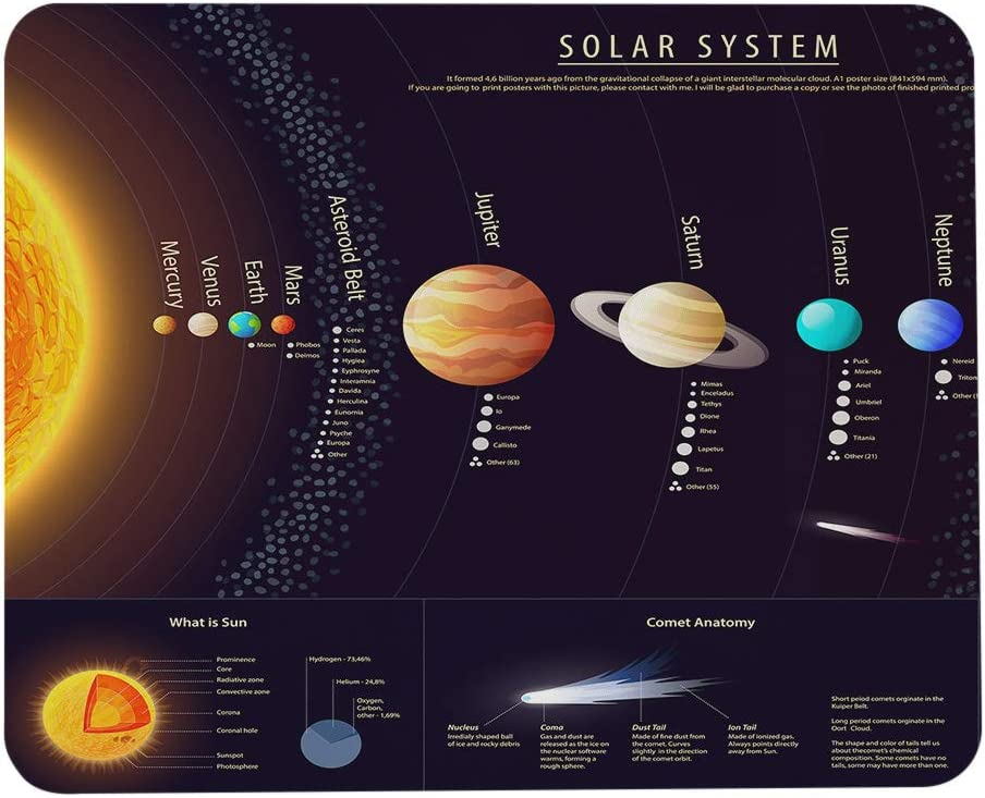 Wozukia Solar System Mouse Pad High Detailed Solar System Poster with Scientific Information Non-Slip Rubber Mouse Pads Customized Mouse Mat for Women Office Dorm Computer Laptop Travel 7.9x9.5 Inch