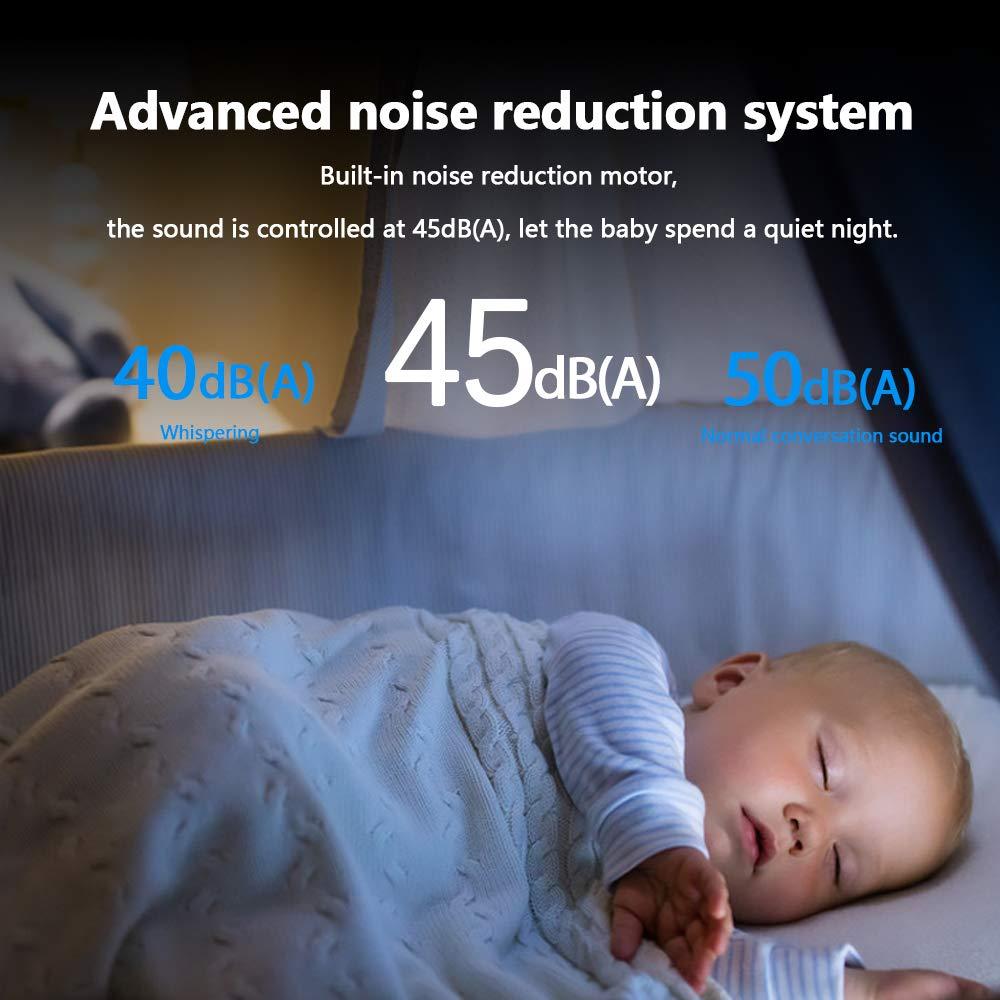 Hospital Grade Breastfeeding Pump with 3 Modes & 10 Levels,Ultra ...
