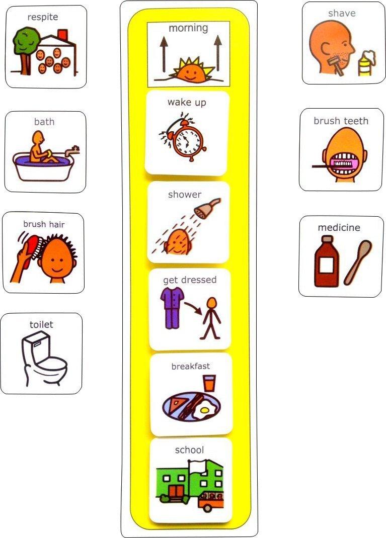 Plastic Visual ASD Morning Routine Picture Communication Symbols