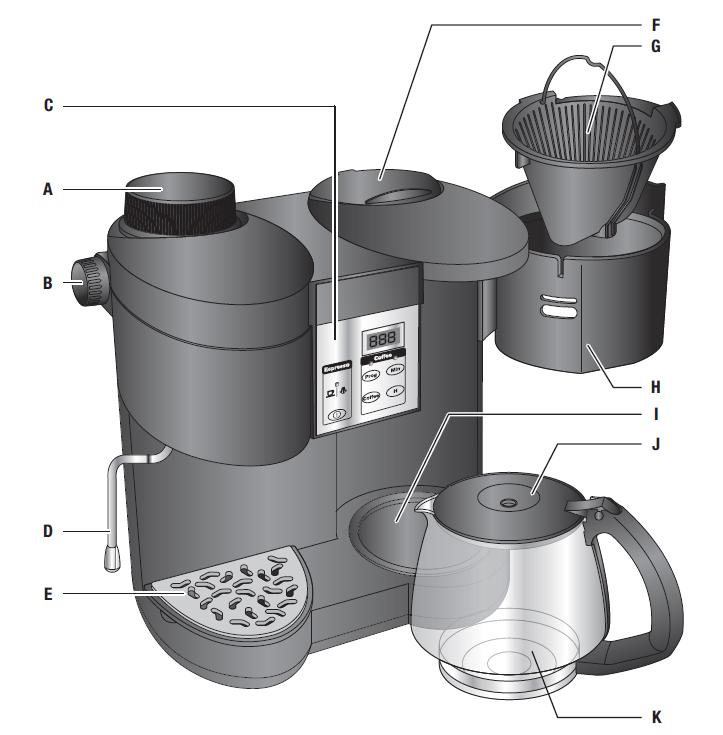 Logik Coffee Maker Manual : Easy Coffee Maker: 565 ALL NEW KRUPS COFFEE MAKER MANUAL TROUBLESHOOTING