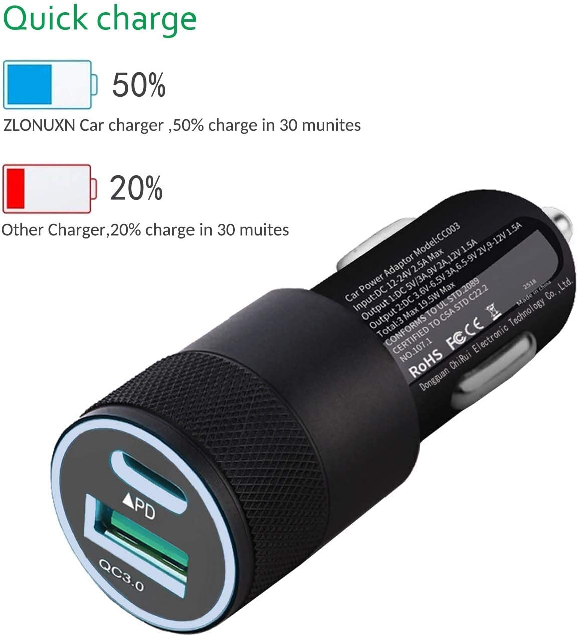C to C Cable for Google Pixel 4//3//2 XL//3A XL//2XL//3XL//4XL,LG G7//G6//V20//V30,Moto G7 Series//G6//G6 Plus//Moto X4 Fast Car Charger with PD Port and USB Port