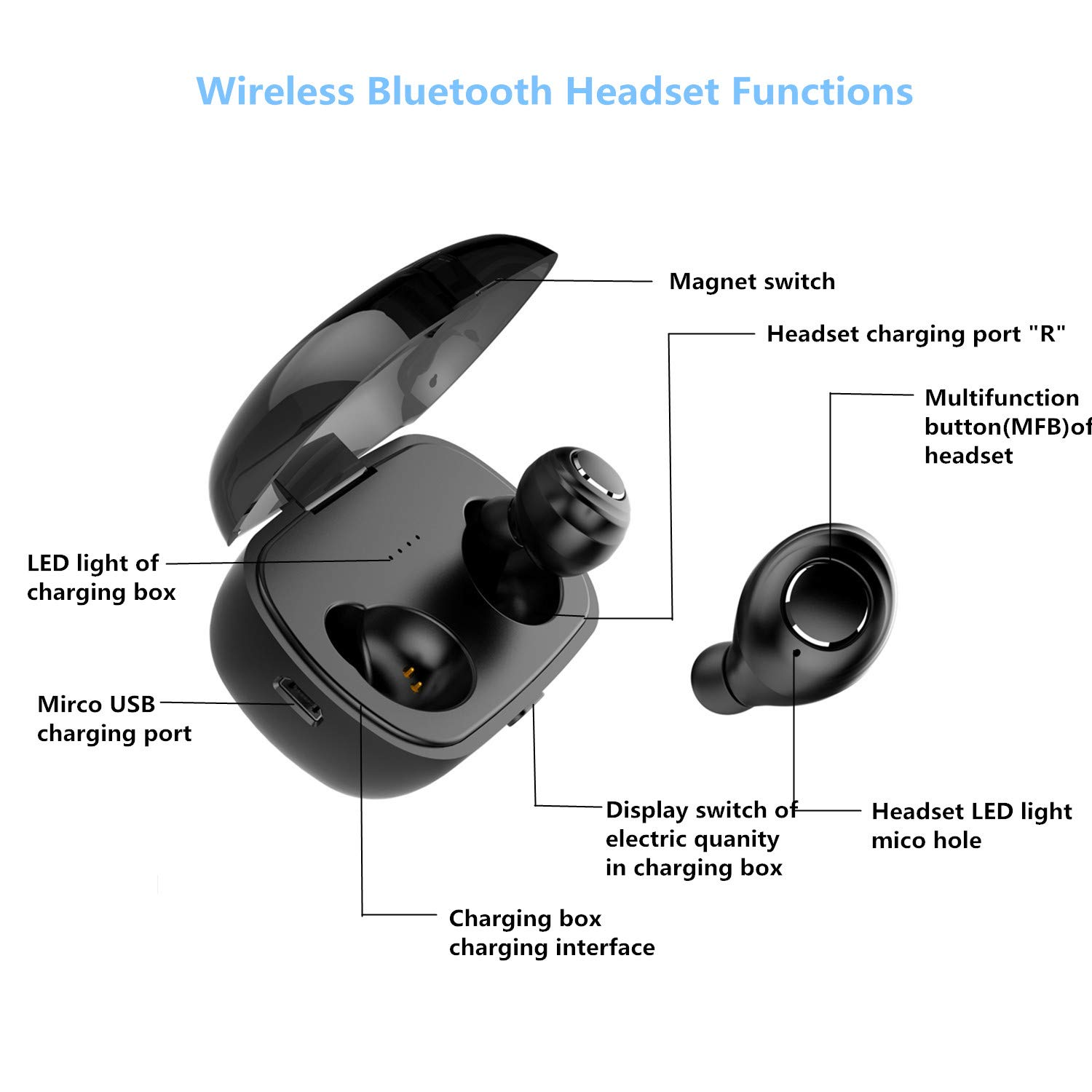 Wireless Bluetooth Earbuds,Sharllen V5.0 True Wireless Stereo Bluetooth Earbuds Waterproof Headphones Noise Cancelling in-Ear Headsets with Charging Case Built-in Compatible iPhone Android
