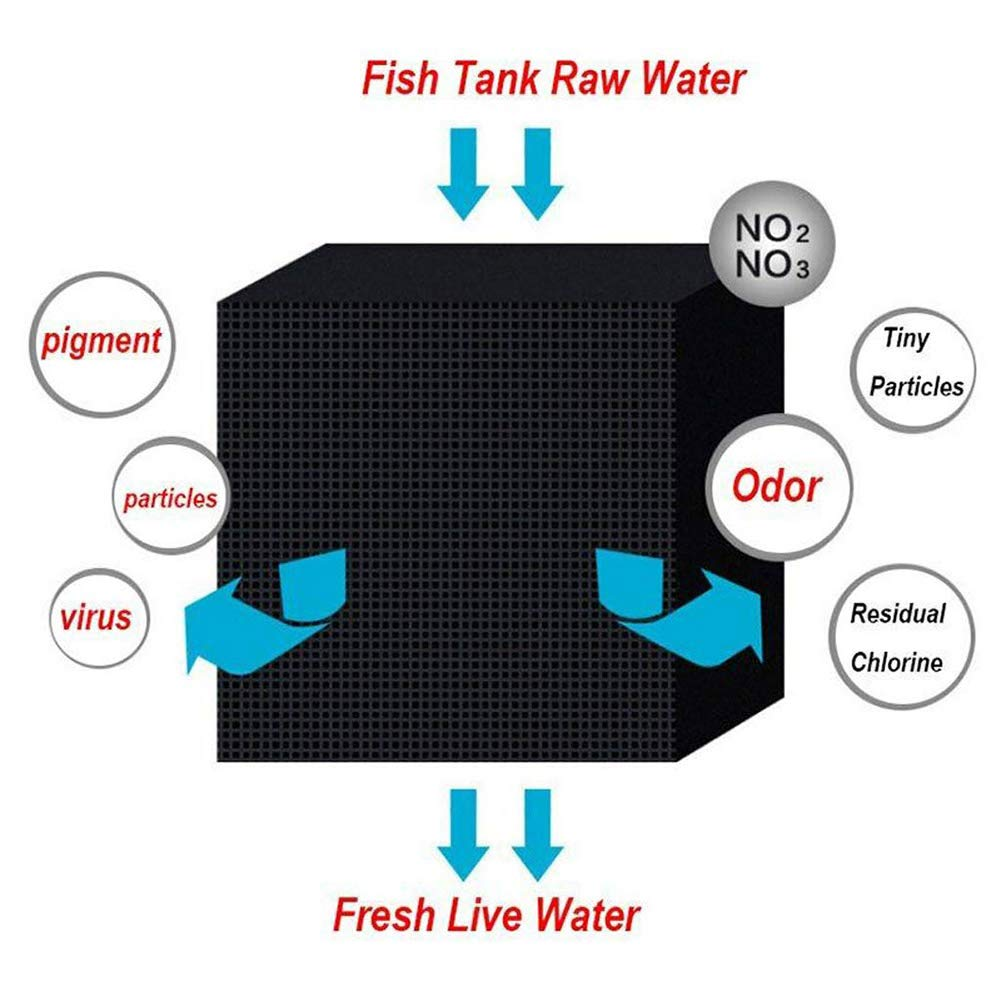 Tenflyer Aquarium Water Purifier Cubes 10x10x5cm Water Cleaner Filter Filtration for Fish Tank