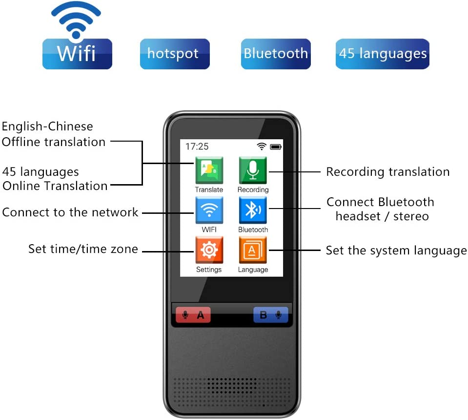Amazon Com Smart Voice Language Translator Device Real Time Two Way Offline Speech Text Wifi 2 4 Inch Ips Touch Screen Support 75 Languages For Learning Travel Business Shopping English Spanish Etc Black Computers Accessories