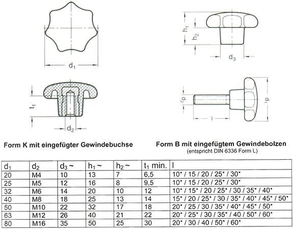 M6 DIN 6335 Stahlgewinde 20 St/ück Kreuzgriffmutter /Ø32mm Kreuzmutter