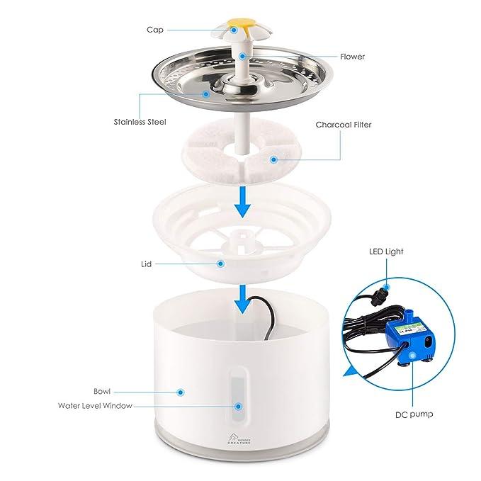 Amazon.com: Fuente de agua para gato, acero inoxidable ...