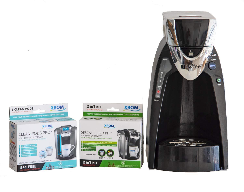 ghdonat.com Coffee & Espresso Machine Parts & Accessories Home ...