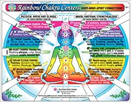 Chakra centers chart rainbow body mind spirit connections by flip to back flip to front negle Image collections
