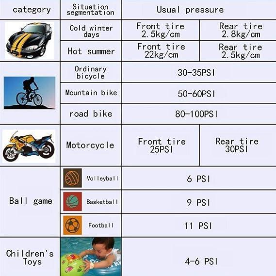 libeauty Aire comprimido multifunción Bomba de compresor Coche Bicicleta Anillo de natación Baloncesto Juguete eléctrico neumático Bomba Bomba de Aire: ...
