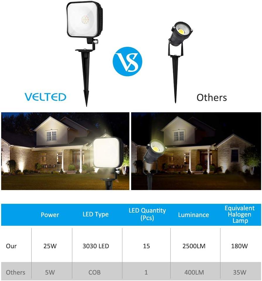 Garden Pathway Lights IP65 Waterproof for Yard Porch Walkway with US 3-Plug Warm White 120V AC Outdoor Landscape Spotlights 15 LEDs 3030 Super Bright Velted Landscape Lights 25W 2500lm 2 Pack