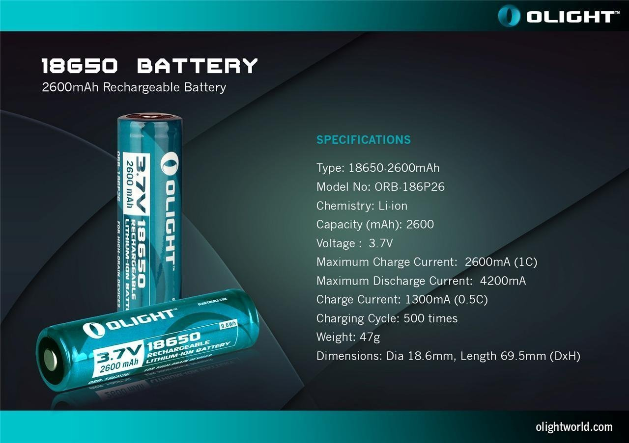 Olight 18650 Li-ion Rechargeable Battery Charger with Two CR123A Lithium Batteries EdisonBright Olight M1X Cree XM-L2 1000 Lumen LED Tactical Flashlight