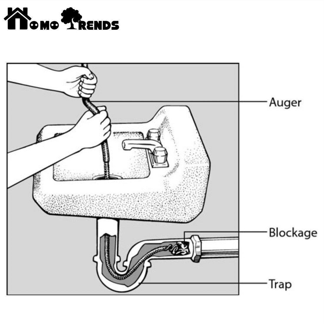 lavabos y tuber/ías ducha Herramienta desatascadora de drenaje flexible para fregadero viene con un cepillo de Homo Trends para fregadero