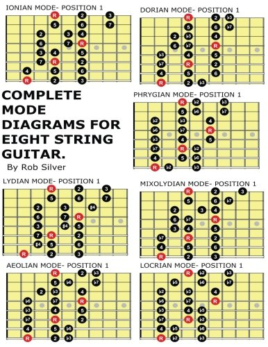 Complete Mode Diagrams for Eight String Guitar (Basic Scale Guides for Eight String Guitar) (Volume - Rob Silver