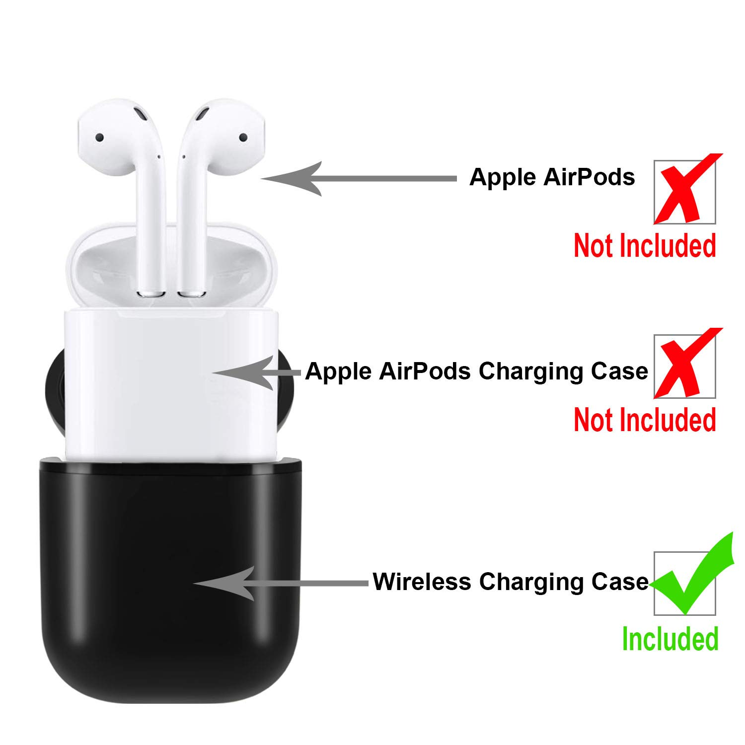 White NeotrixQI Wireless Charging Protective Case Cover Compatible for Apple AirPods and Any Qi Wireless Charger