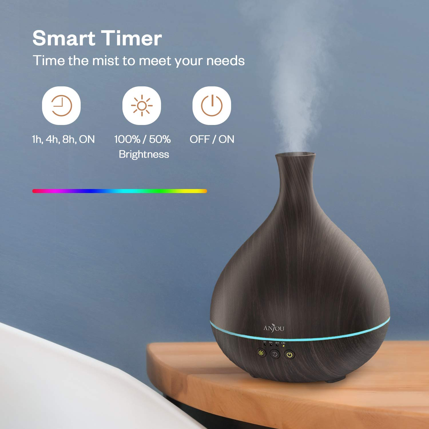 Essential Oil Diffuser,Anjou 500ml Cool Mist Humidifier,One Fill for 12hrs Consistent Scent & Aromatherapy, World's First Diffuser with Patented Oil Flow System for Home & Office by Anjou