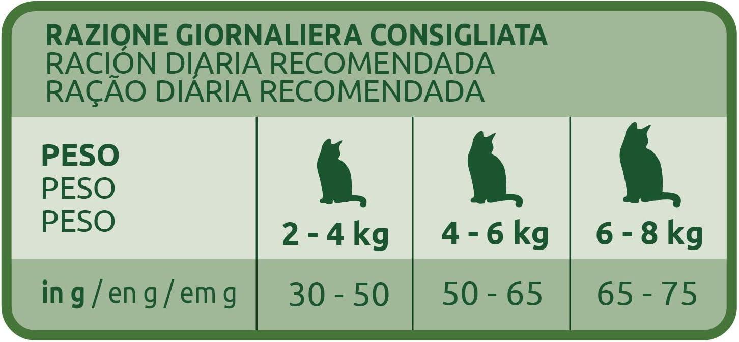 Ultima Pienso Para Gatos Esterilizados Bolas De Pelo Con Pavo 1500 Gr Amazon Es Productos Para Mascotas