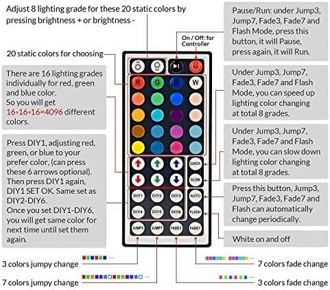 Topled Light/®Bias Lighting per HDTV USB LED Kit striscia multicolore RGB LED neon sistema di illuminazione daccento per TV LCD a schermo piatto Nero PC desktop