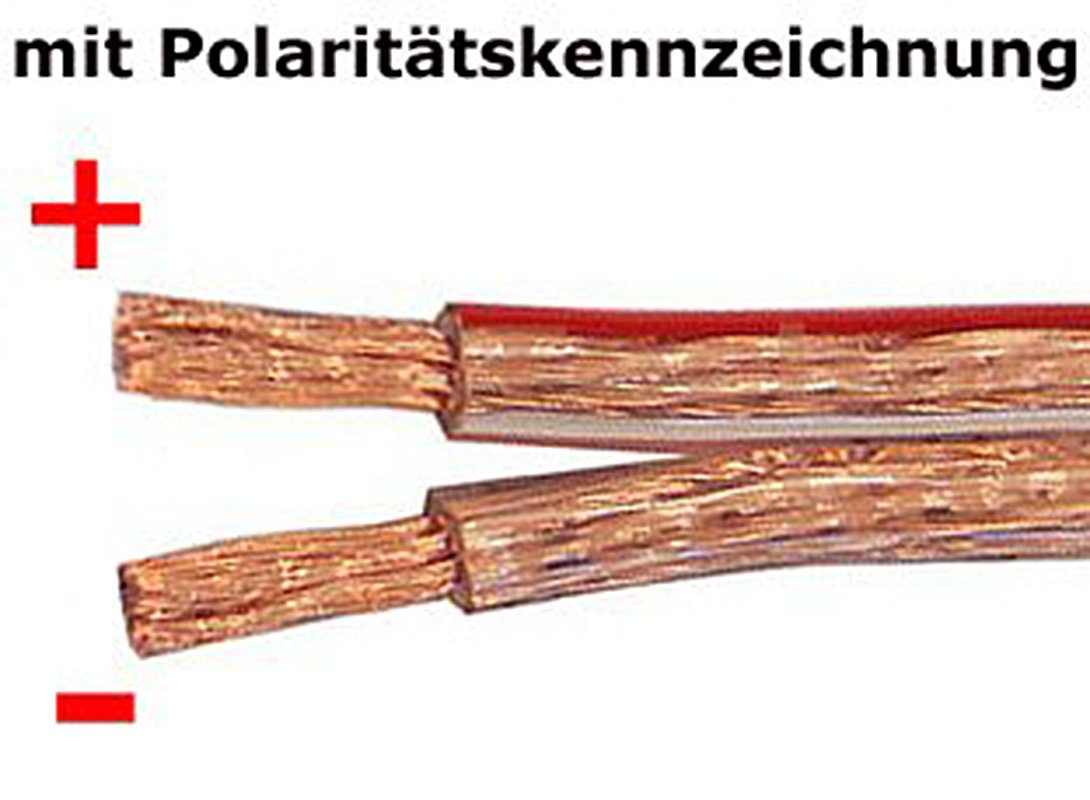 M&G Techno 50m Cable de altavoz 2x1,5mm², trasparente, CCA, ronda, Boxenkabel, mit marcas de longitud, in Calidad del fabricante M&G Techno®, modelo 3465: ...