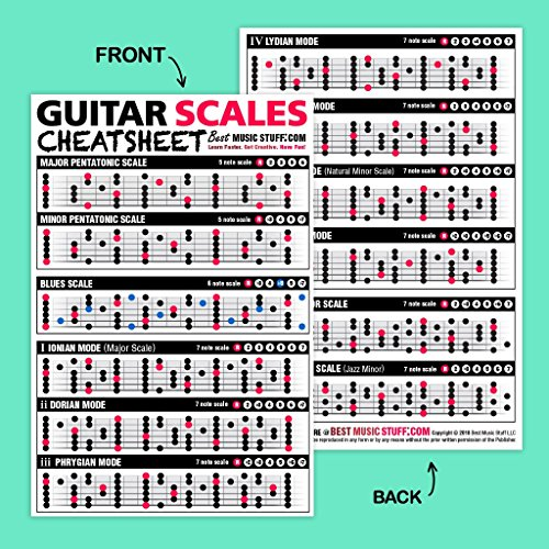 picture relating to Printable Guitar Scales known as Guitar Cheatsheets Deal (Chords, Scales, and Triads Cheatsheet  Laminated Pocket Reference (Enormous - 6-within just x 9-inside)