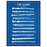 """Inked and Screened SP_SYFI_HPWands-TD_CH_17_W Harry Potter Wands Print, 11"""" x 17"""", Chalkboard-White Ink"""