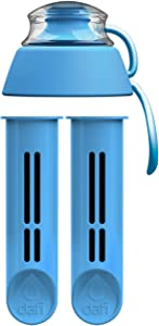 Dafi Water Bottle Filter Replacement 2-Pack and Bottle Cap Made in Europe BPA-Free