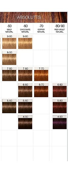Schwarzkopf Igora Royal Absolutes - Coloración para Cabellos con Canas, 5-50, 60 ml