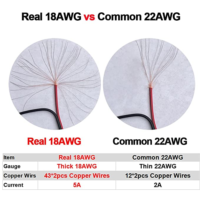Amazon.com : [Real 18AWG 43x2pcs Wires] 10 Pairs DC Power Pigtail ...
