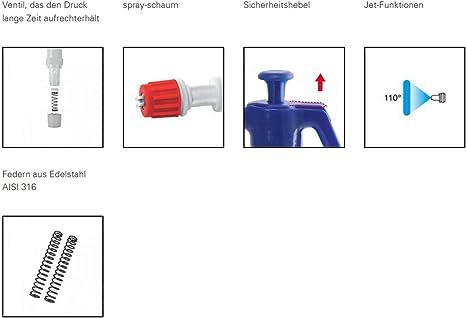 Car Cleaning Kit Alta Foam 2000 Foam Sprayer Valetpro Foamula 1 Snow Foam Auto