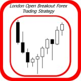 Forex: London Breakout Day Trading