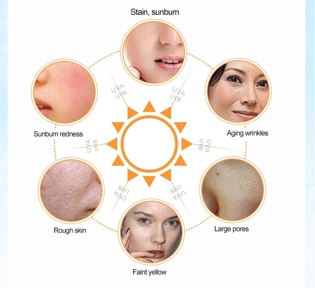 Say No to Sunburn,lotus.flower Thailand Beauty Skin Care Sunscreen Cream Waterproof UV Protection Cream Long Lasting (A) by Lotus.flower (Image #8)