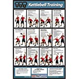 Power Systems Kettlebell Training Poster