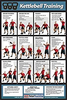 Amazon Com Kettlebell Wall Chart Fitness Charts And Planners Rh Russian Exercises