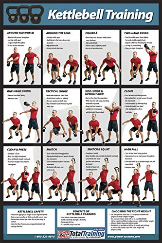 Power Systems Laminated Kettlebell Training Full Color Poster 24 X 36 Inches