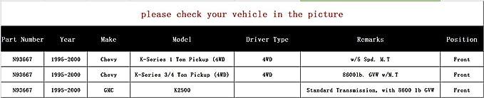 Front Prop Drive Shaft For 1999-2000 Cadillac Escalade For Chevrolet K1500 K2500 K2500 K3500 Pickup Tahoe For GMC K1500 K2500 K2500 Pickup Yukon 26057959 938-224