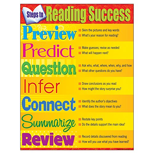 Trend Enterprises Steps to Reading Successlearning Chart (T-38286) Photo #1