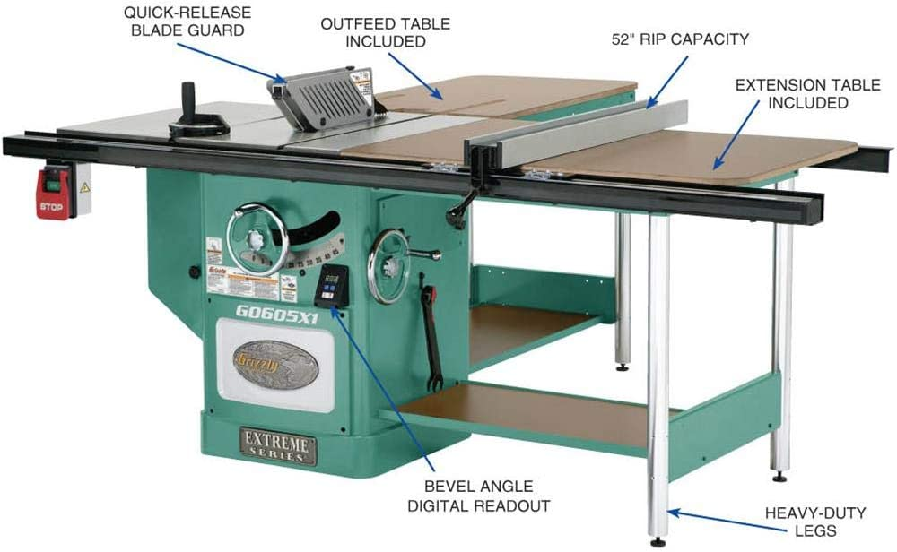 Grizzly G0605X1 Table Saws product image 9