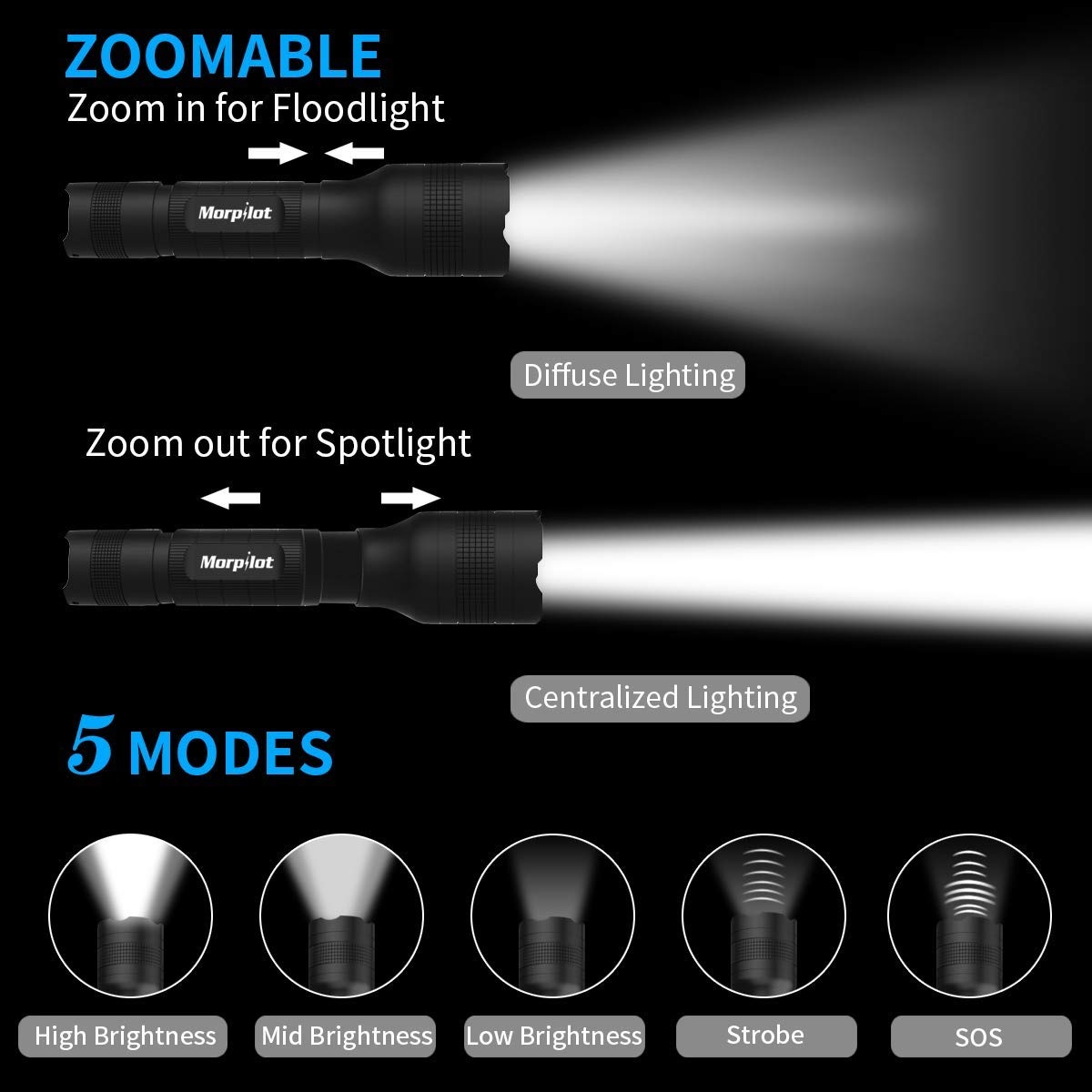 Keenstone Bike Light, Rechargeable LED Bike Lights Front and Back 2 Pack, Bicycle Headlight 700 Lumen Zoomable and Bike Taillight Easy Install & Quick Release Includes Batteries and Charger