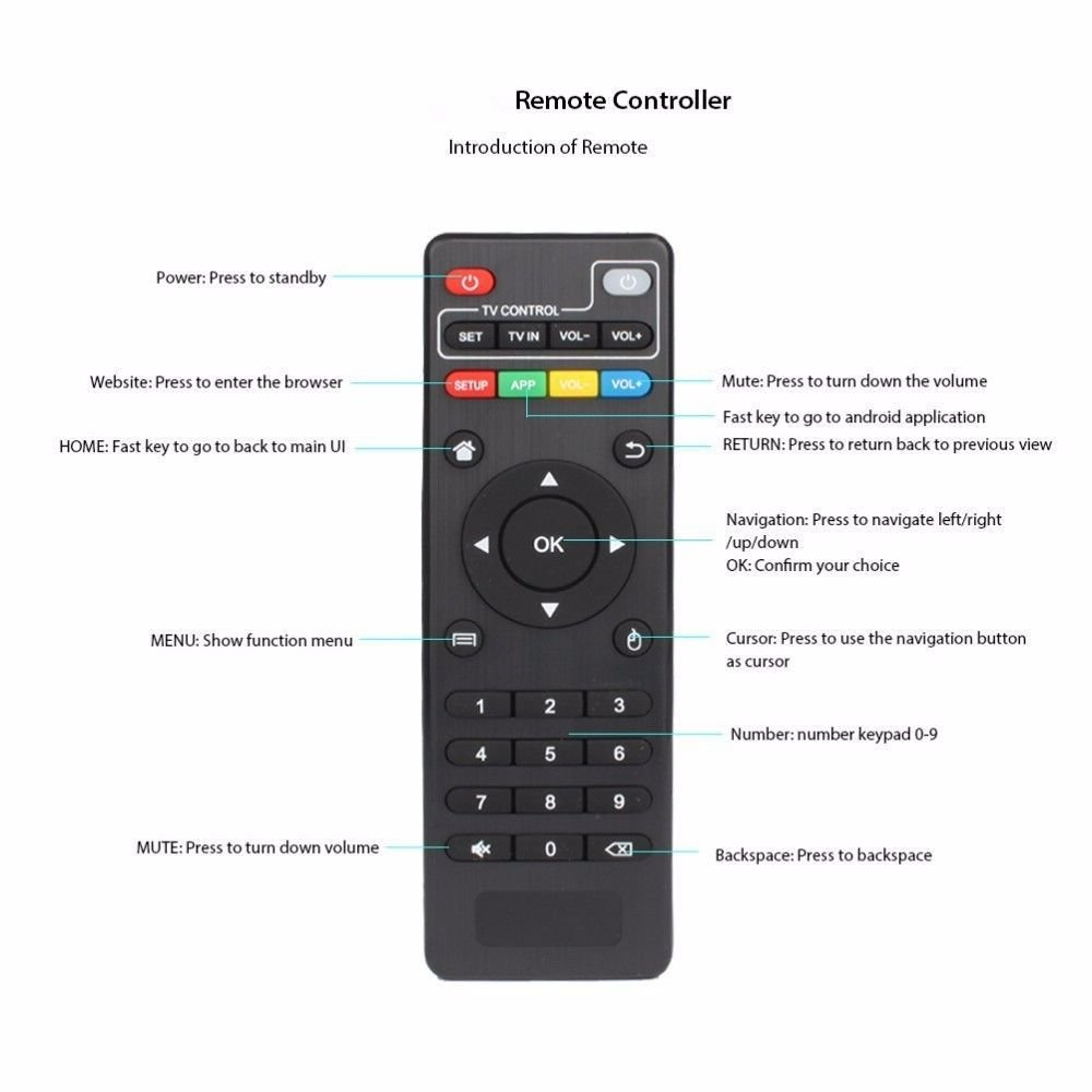 NiceTQ Replacement Remote Control Controller For A95X Android Wifi Smart TV Box