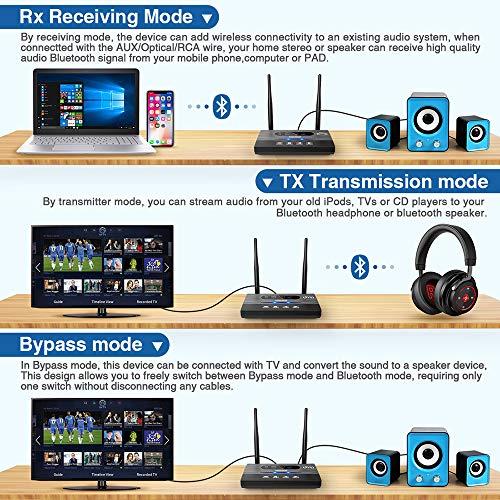 SHOPUS   TAOCOCO Bluetooth Transmitter Receiver, Long Range