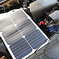 ALLPOWERS Solar Battery Maintaner 18V 12...