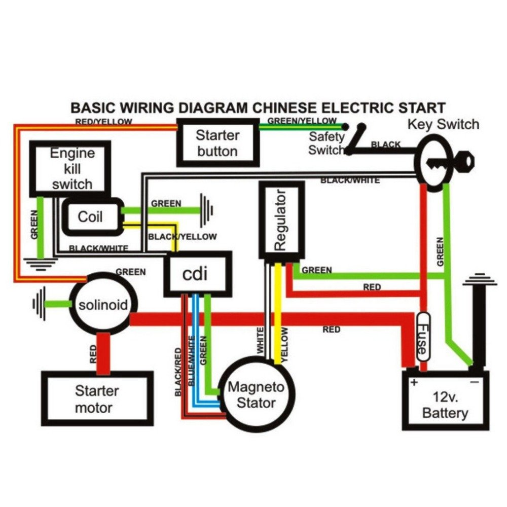 Crf50 Kick Start Wiring Diagram Wiring Diagram