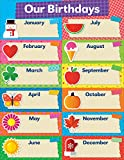 preschool birthday chart - Tape It Up!: Our Birthdays Chart