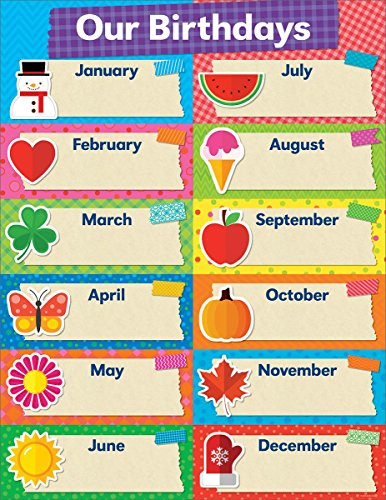 Tape It Up!: Our Birthdays Chart -