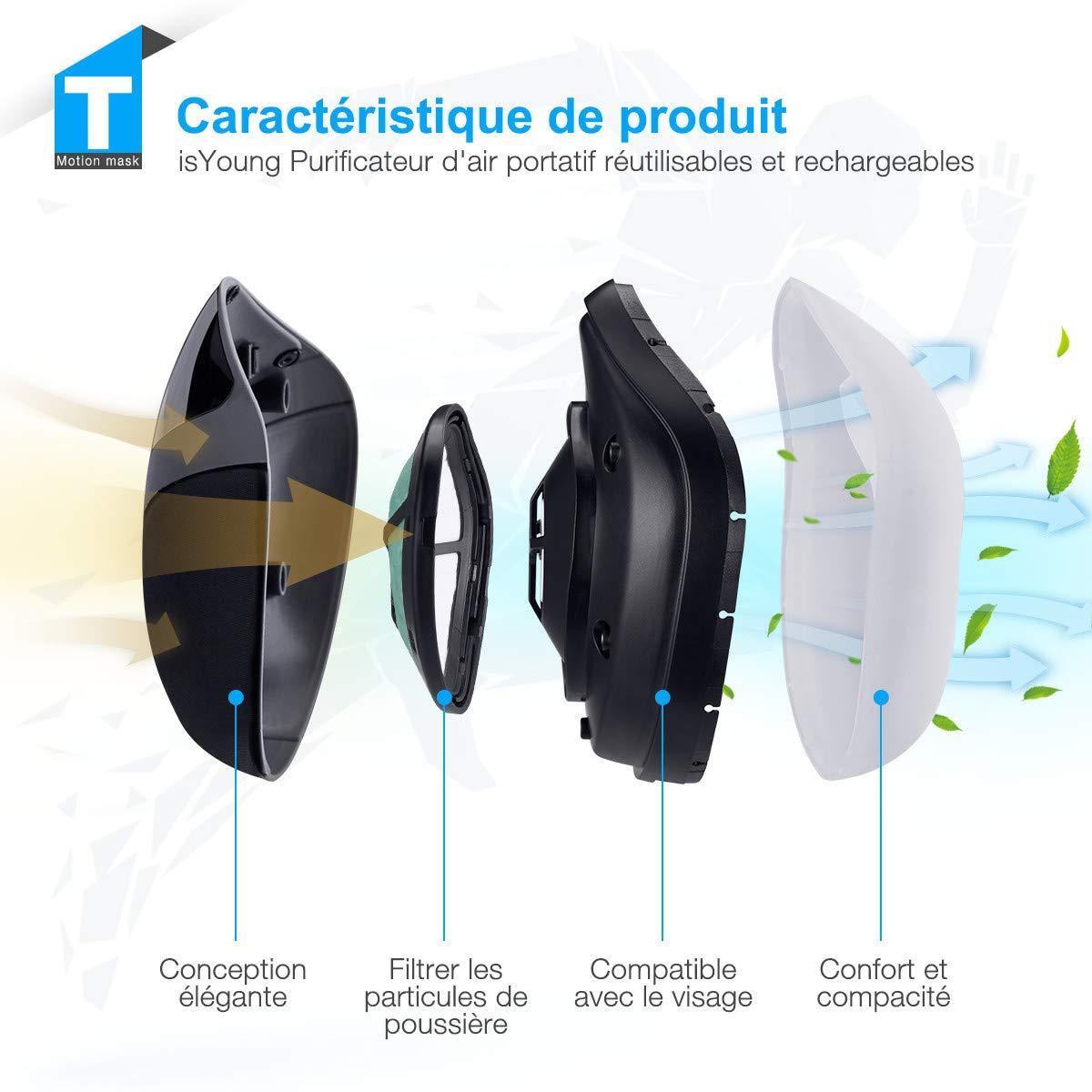 isYoung Masque Anti-Poussière de Respirateurs Masque de Sécurité Réutilisent avec USB Contre la Poussière Le Pollen Les Pesticides et Les Vapeurs Organiques