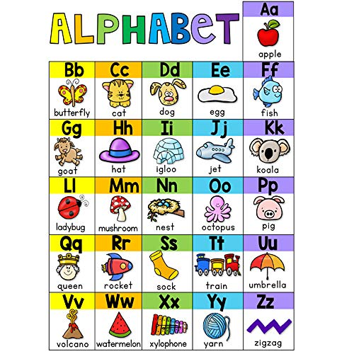 (Richardy 4Pcs/Set English Phonics A4 Posters Flash Cards Alphabet/Vowel/Blends/Digraphs Classroom Decoration Match Game Learning Toys Teaching Aids)