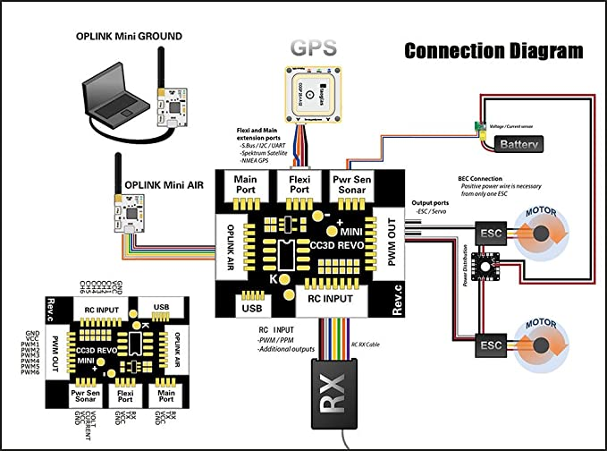revolution mini cc3d wiring diagram wire center u2022 rh 66 42 83 38 CC3D Receiver CC3D Pinout